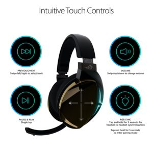 Asus ROG Strix Fusion 500 Intuitive Touch Controls
